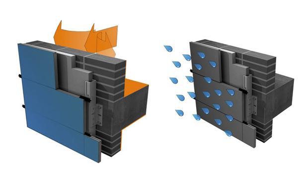 ejemplos de eficiencia energetica en edificios con fachadas ventiladas