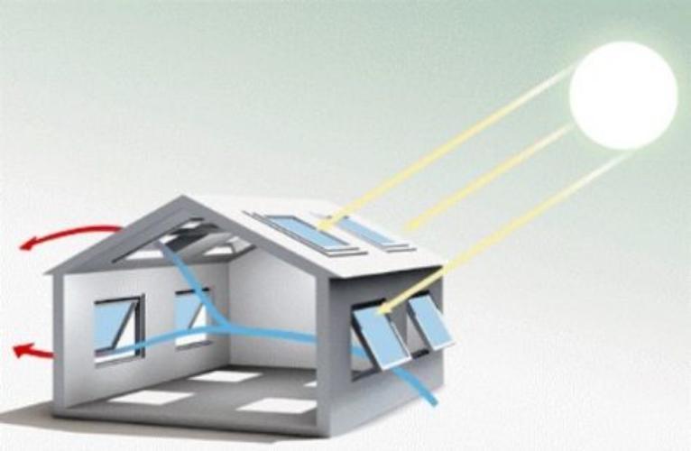 Climatización del hogar y eficiencia energética